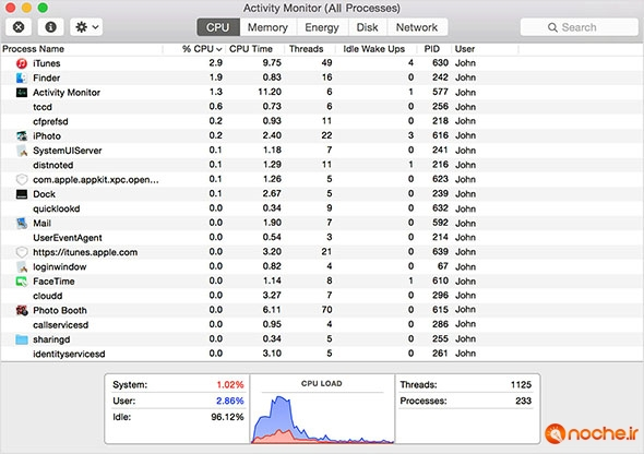 yosemite-activity_monitor-cpu